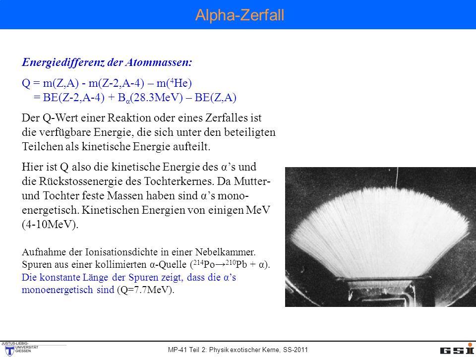 MP-41 Teil 2: Physik exotischer Kerne, SS-2011 Energiedifferenz der Atommassen: Q = m(Z,A) - m(Z-2,A-4) – m( 4 He) = BE(Z-2,A-4) + B α (28.3MeV) – BE(