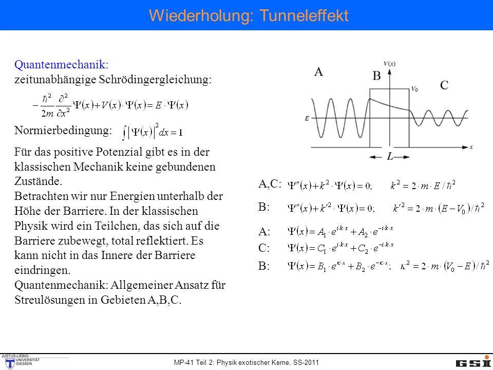 MP-41 Teil 2: Physik exotischer Kerne, SS-2011 Quantenmechanik: zeitunabhängige Schrödingergleichung: Normierbedingung: Für das positive Potenzial gib