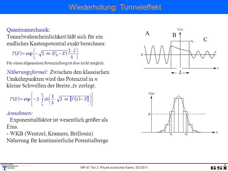 MP-41 Teil 2: Physik exotischer Kerne, SS-2011 Quantenmechanik: Tunnelwahrscheinlichkeit läßt sich für ein endliches Kastenpotential exakt berechnen:
