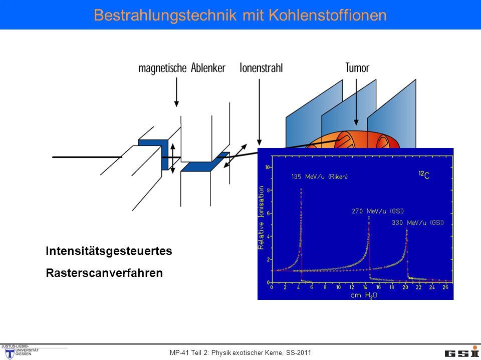 MP-41 Teil 2: Physik exotischer Kerne, SS-2011 Bestrahlungstechnik mit Kohlenstoffionen Intensitätsgesteuertes Rasterscanverfahren