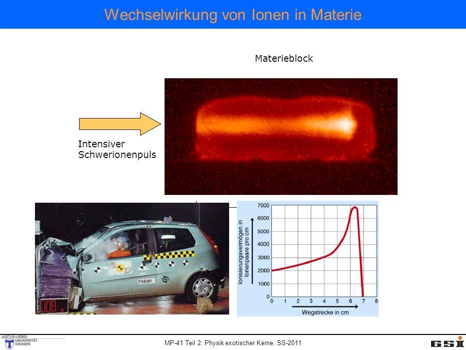 MP-41 Teil 2: Physik exotischer Kerne, SS-2011 Wechselwirkung von Ionen in Materie Intensiver Schwerionenpuls 30 mm Materieblock