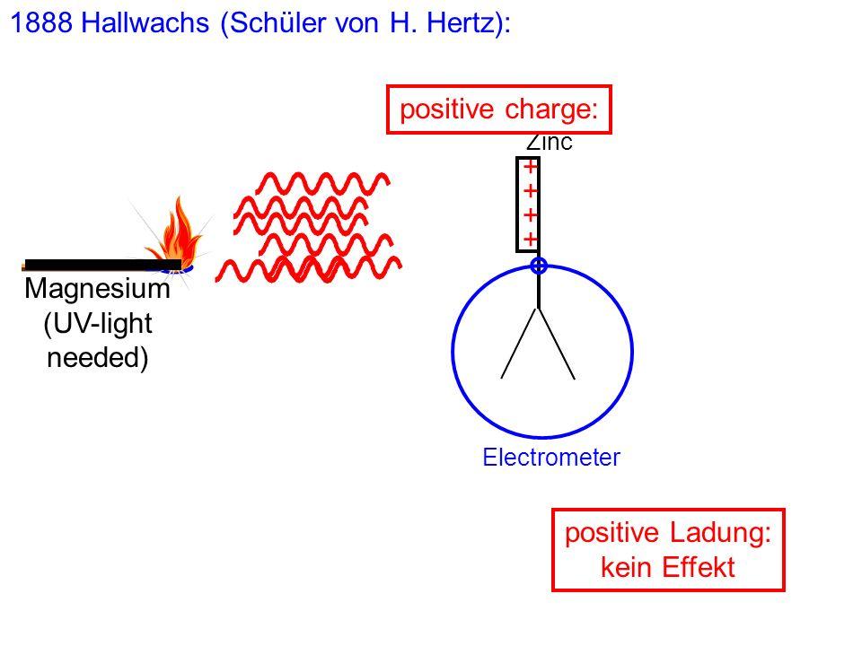 1888 Hallwachs (Schüler von H. Hertz): Magnesium (UV-light needed) Zinc Electrometer positive charge: ++++++++ positive Ladung: kein Effekt