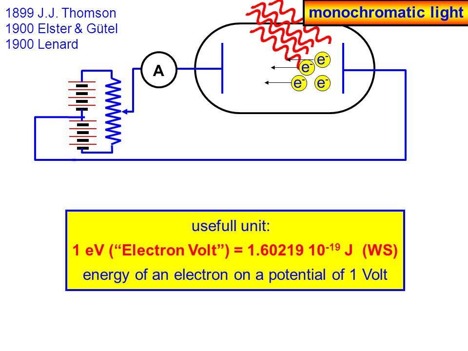 usefull unit: 1 eV (Electron Volt) = 1.60219 10 -19 J (WS) energy of an electron on a potential of 1 Volt 1899 J.J. Thomson 1900 Elster & Gütel 1900 L