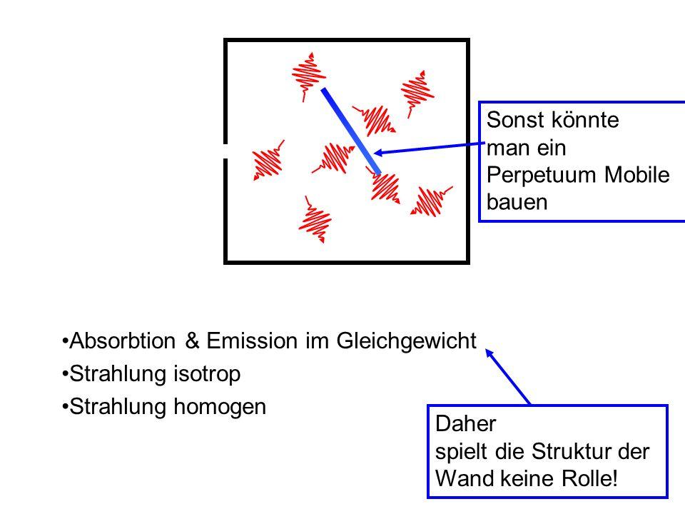 Absorbtion & Emission im Gleichgewicht Strahlung isotrop Strahlung homogen Sonst könnte man ein Perpetuum Mobile bauen Daher spielt die Struktur der W