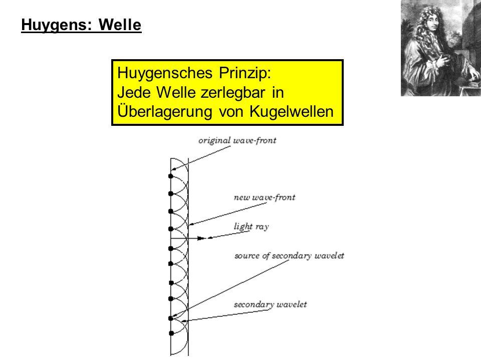 Huygens: Welle Interferenz und Beugung z.B. Thomas Young Doppelspalt (1801)