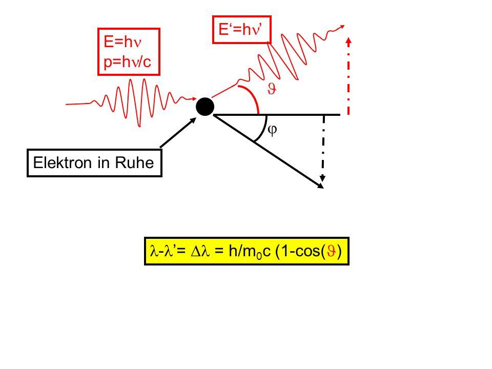 E=h p=h /c - = = h/m 0 c (1-cos( ) Elektron in Ruhe E=h