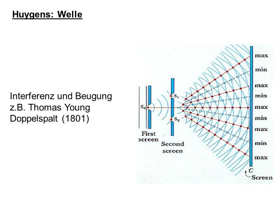 Einstein (1905), Annalen der Physik 17, 132 : light comes in energy packets (photons) E photon = h k photon = h / c Number of photons Intensity e-e- e-e- e-e- h Electron energy depends on light intensity frequency E max = h - eU work Number of electrons Intensity