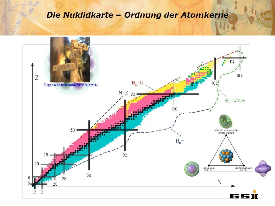 Eine Korrektur des Schalenmodells führt zu einer wesentlich besseren Übereinstimmung der r-Prozess Rechnungen mit der beobachteten Häufigkeitsverteilung der Elemente.
