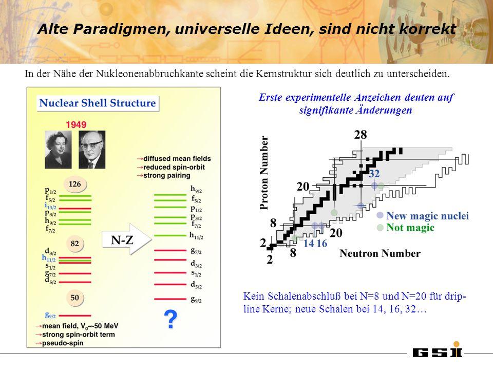 Nukleare Schalenstruktur Experimentelle Hinweise auf die magische Zahl N=20 32 Mg 121620 24 N 4 3 2 1 0 E(2 + ) [MeV] 12 Mg 16 S 20 Ca N=20 hohe Energien der 2 1 + Zustände für Kerne mit magischen Zahlen Hinweise auf das nukleare Schalenmodell: