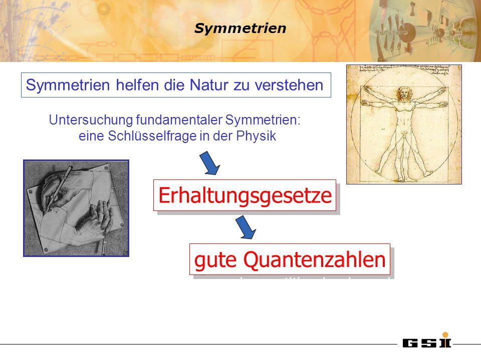 Isospin Symmetry: 1932 Heisenberg SU(2) Spin-Isospin Symmetry: 1936 Wigner SU(4) Seniority Pairing: 1943 Racah Spherical Symmetry: 1949 Mayer Nuclear Deformed Field (spontaneous symmetry breaking) Restore symm rotational spectra: 1952 Bohr-Mottelson SU(3) Dynamical Symmetry: 1958 Elliott Symmetrien in der Kernphysik