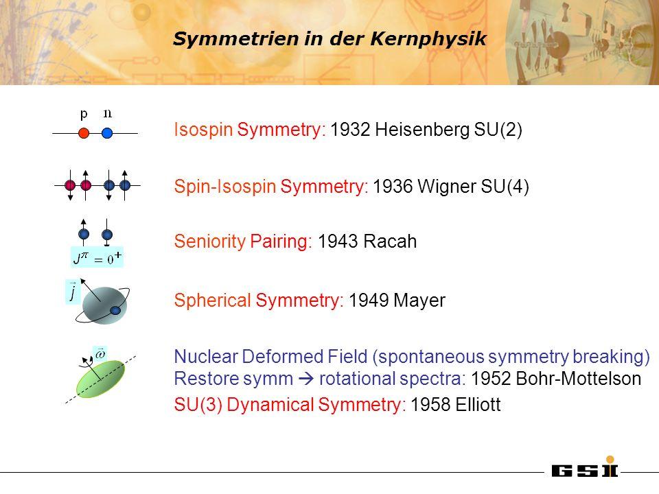 Rotation Untersuchung fundamentaler Symmetrien in der Natur