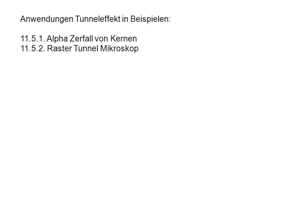 Anwendungen Tunneleffekt in Beispielen: 11.5.1. Alpha Zerfall von Kernen 11.5.2. Raster Tunnel Mikroskop
