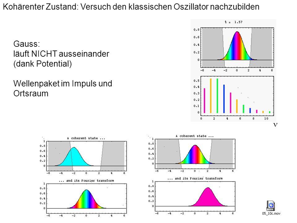 Kohärenter Zustand: Versuch den klassischen Oszillator nachzubilden Gauss: läuft NICHT ausseinander (dank Potential) Wellenpaket im Impuls und Ortsrau
