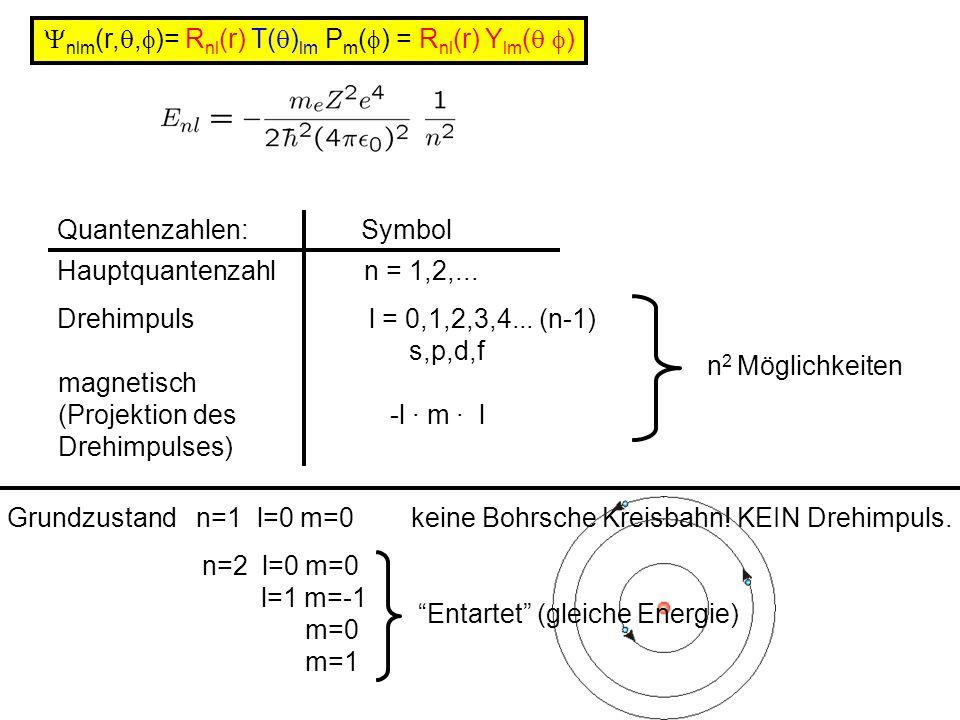 nlm (r,, )= R nl (r) T( ) lm P m ( ) = R nl (r) Y lm ( ) Hauptquantenzahln = 1,2,... Drehimpulsl = 0,1,2,3,4... (n-1) magnetisch (Projektion des Drehi