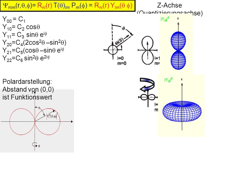 Y 00 = C 1 Y 10 = C 2 cos Y 11 = C 3 sin e i Y 20 =C 4 (2cos 2 –sin 2 ) Y 21 =C 5 (cos –sin e i Y 22 =C 6 sin 2 e 2i nlm (r,, )= R nl (r) T( ) lm P m