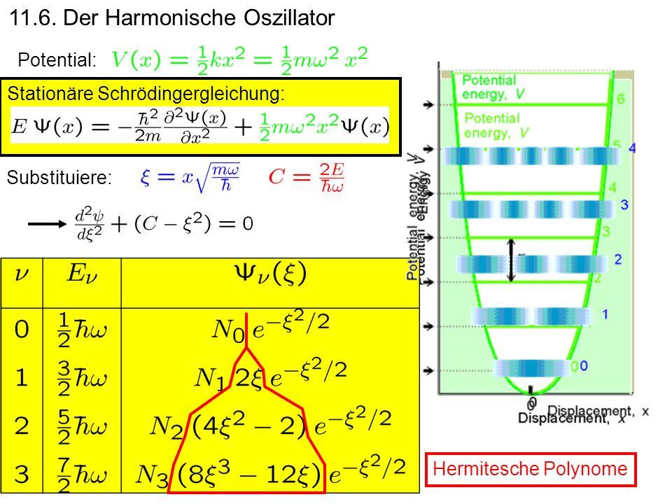 11.6. Der Harmonische Oszillator Klassische Lösung: harmonische Schwingung Oszillation zwischen E kin und E pot Stationäre Schrödingergleichung: Poten
