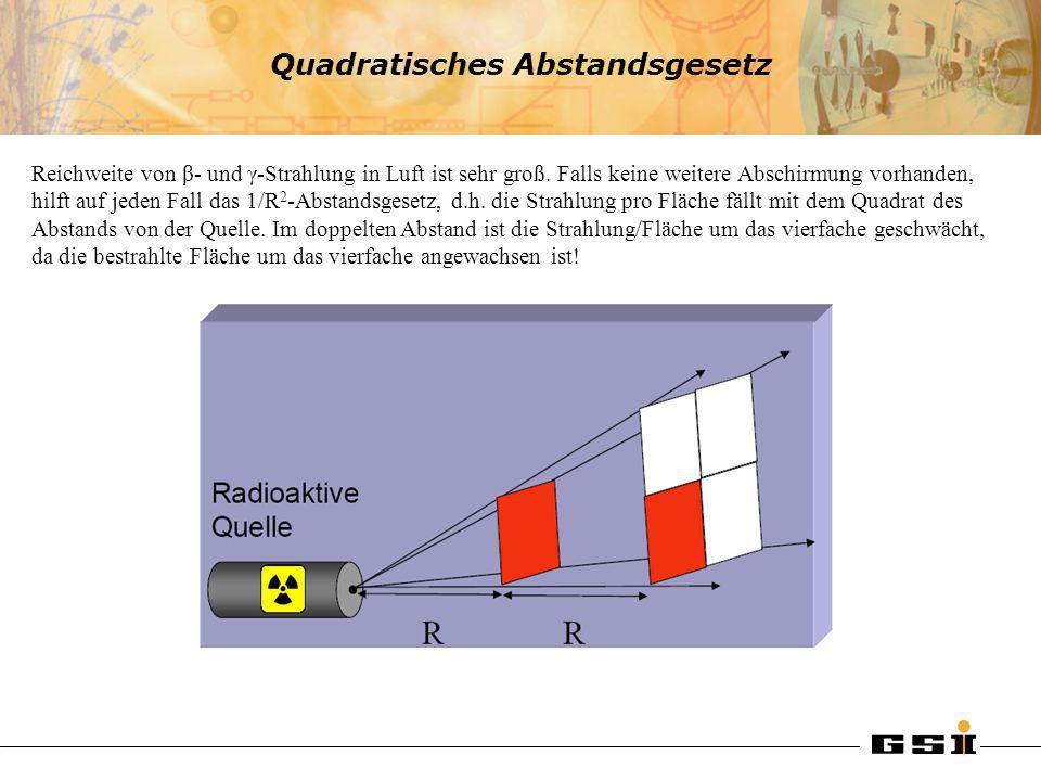 Quadratisches Abstandsgesetz Reichweite von β- und γ-Strahlung in Luft ist sehr groß. Falls keine weitere Abschirmung vorhanden, hilft auf jeden Fall