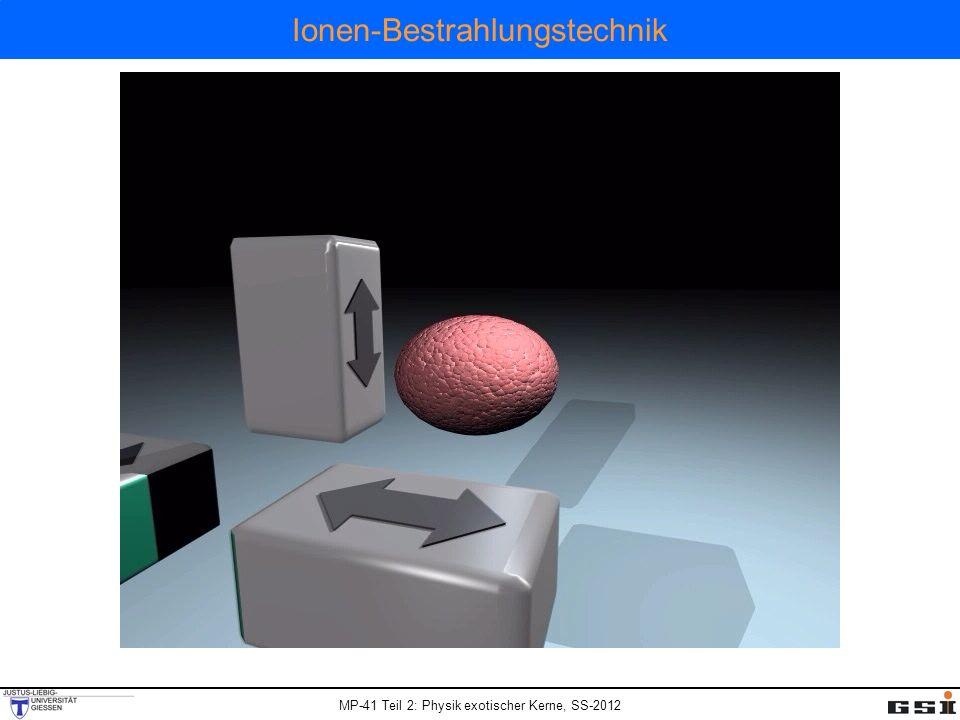 MP-41 Teil 2: Physik exotischer Kerne, SS-2012 Ionen-Bestrahlungstechnik