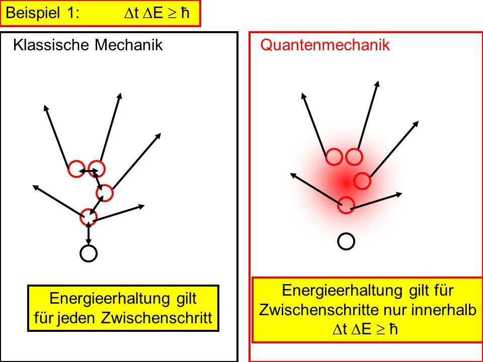 Klassische Mechanik Energieerhaltung gilt für jeden Zwischenschritt Quantenmechanik Energieerhaltung gilt für Zwischenschritte nur innerhalb t E ħ