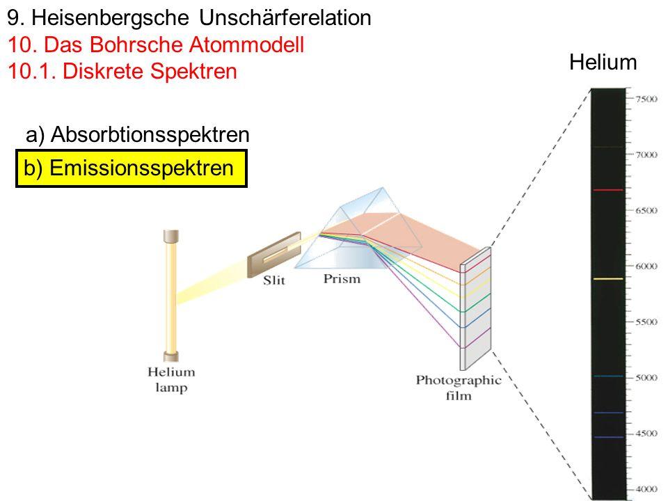 9. Heisenbergsche Unschärferelation 10. Das Bohrsche Atommodell 10.1. Diskrete Spektren b) Emissionsspektren a) Absorbtionsspektren Helium