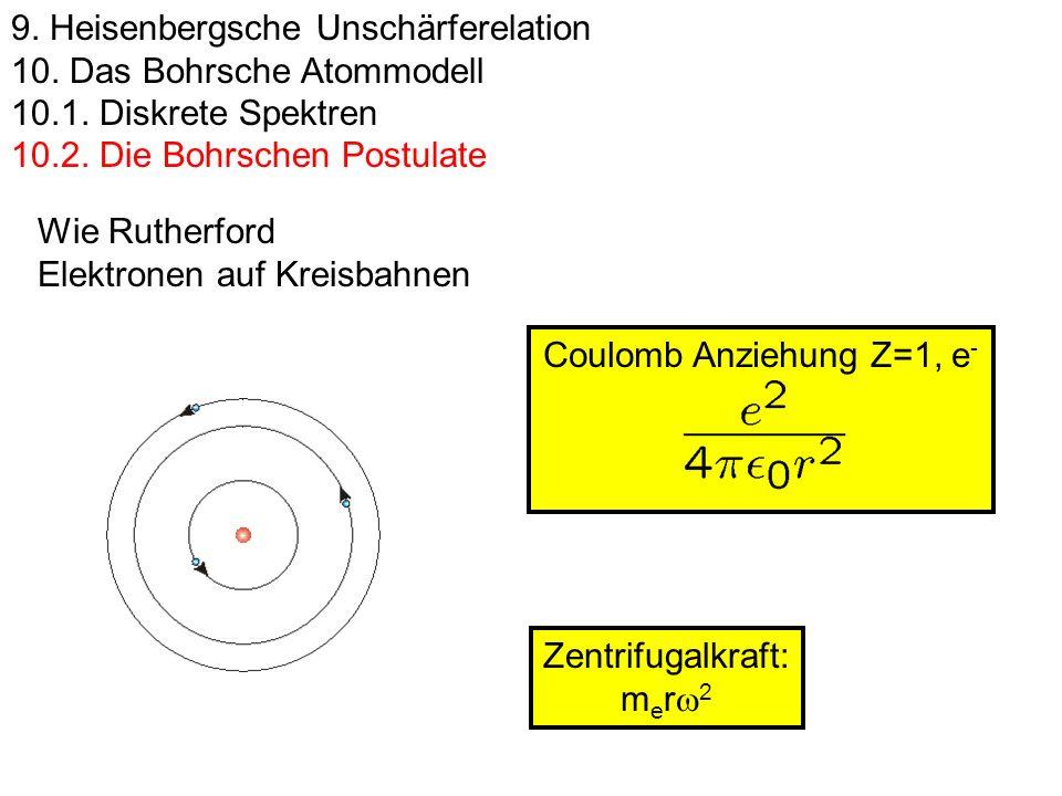 9. Heisenbergsche Unschärferelation 10. Das Bohrsche Atommodell 10.1. Diskrete Spektren 10.2. Die Bohrschen Postulate Wie Rutherford Elektronen auf Kr