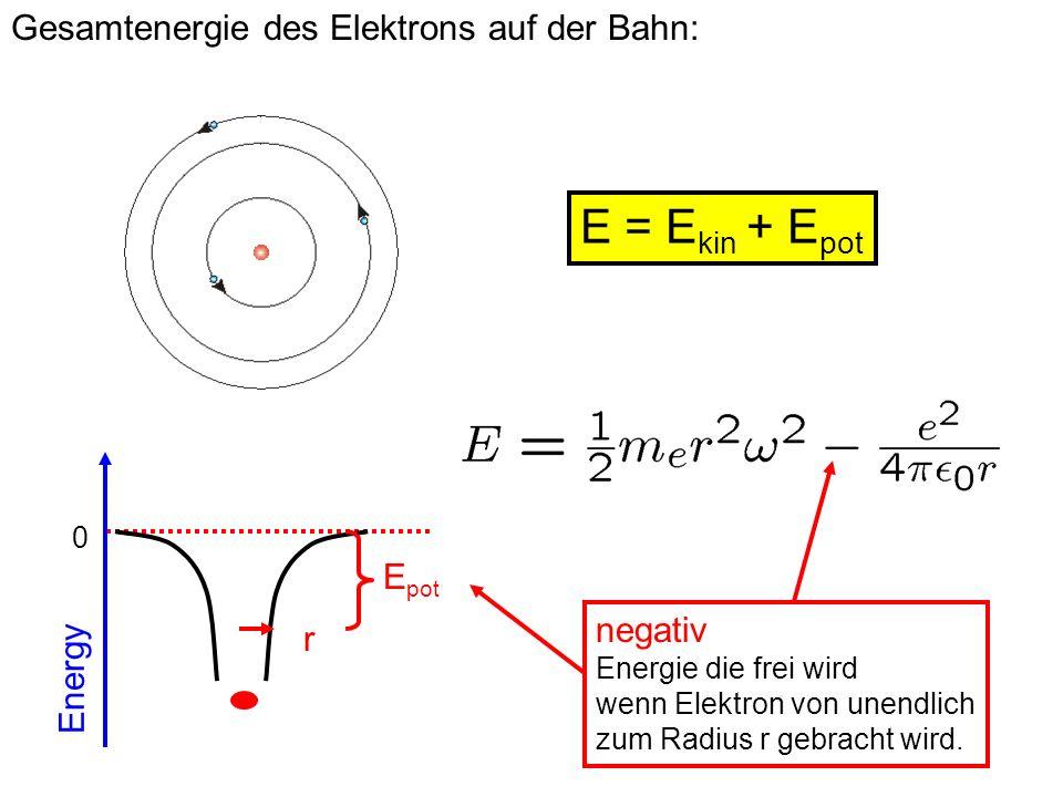 Gesamtenergie des Elektrons auf der Bahn: 0 Energy r E pot E = E kin + E pot negativ Energie die frei wird wenn Elektron von unendlich zum Radius r ge