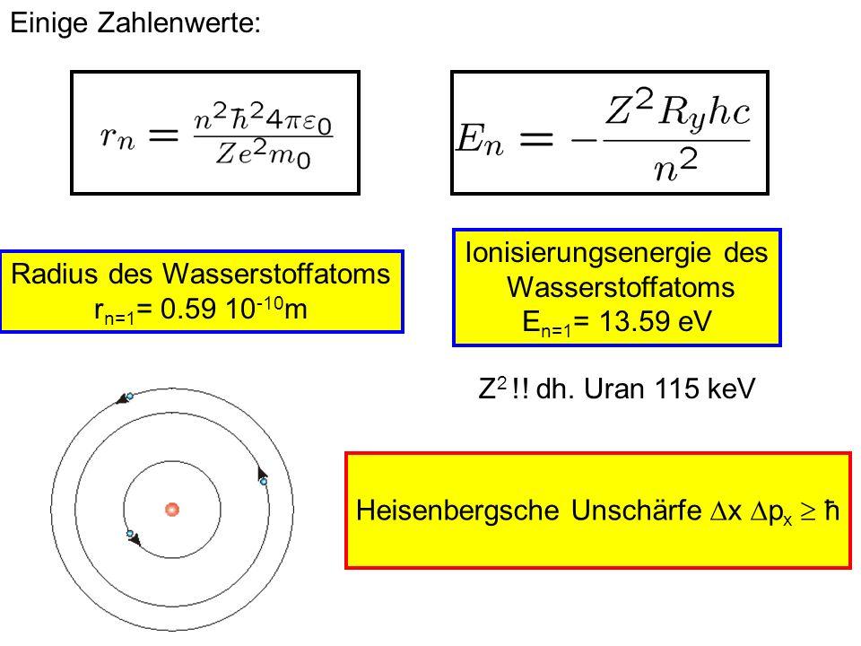 Radius des Wasserstoffatoms r n=1 = 0.59 10 -10 m Ionisierungsenergie des Wasserstoffatoms E n=1 = 13.59 eV Z 2 !! dh. Uran 115 keV Einige Zahlenwerte