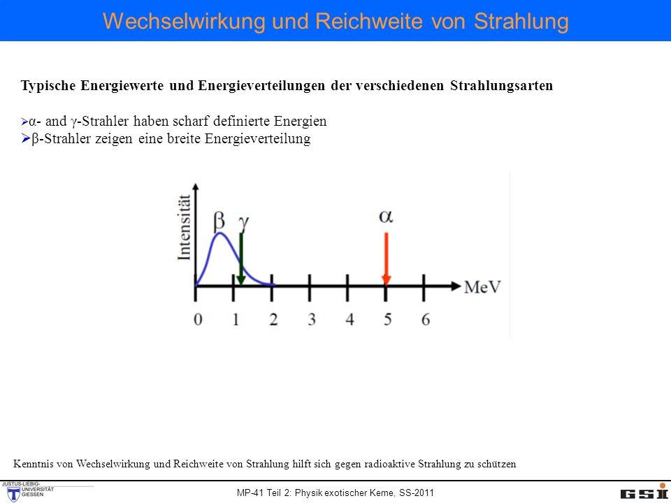 MP-41 Teil 2: Physik exotischer Kerne, SS-2011 Wechselwirkung und Reichweite von Strahlung Typische Energiewerte und Energieverteilungen der verschied