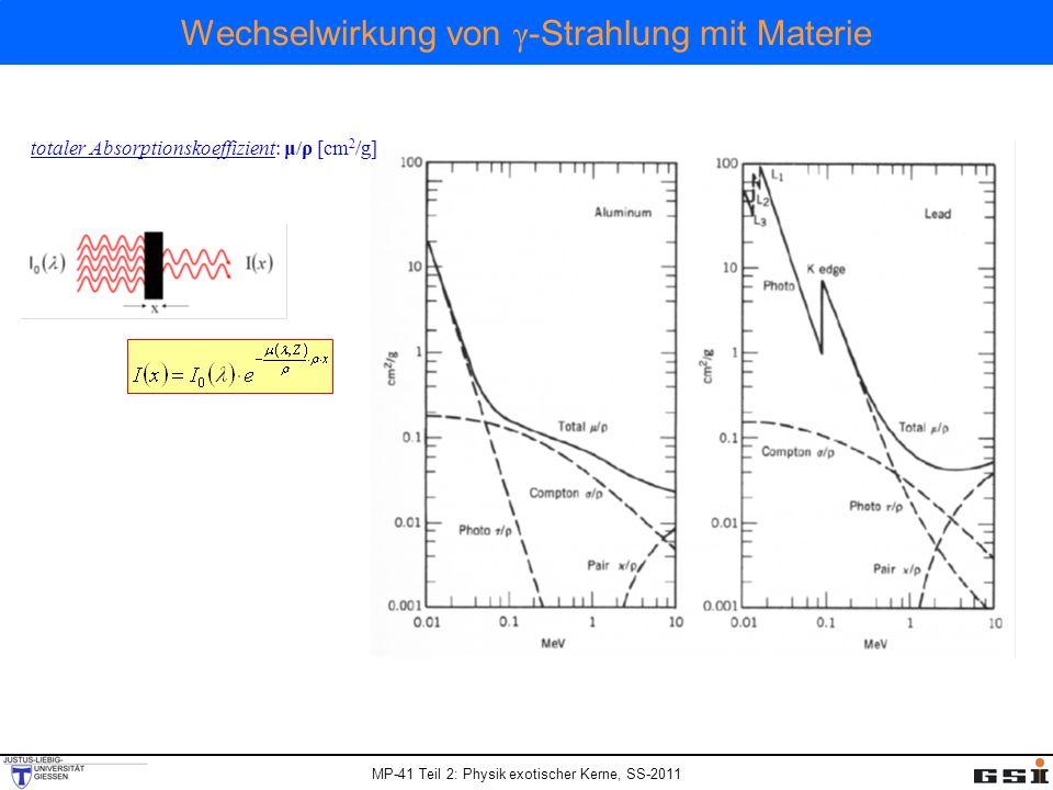 MP-41 Teil 2: Physik exotischer Kerne, SS-2011 Wechselwirkung von γ -Strahlung mit Materie totaler Absorptionskoeffizient: μ/ρ [cm 2 /g]