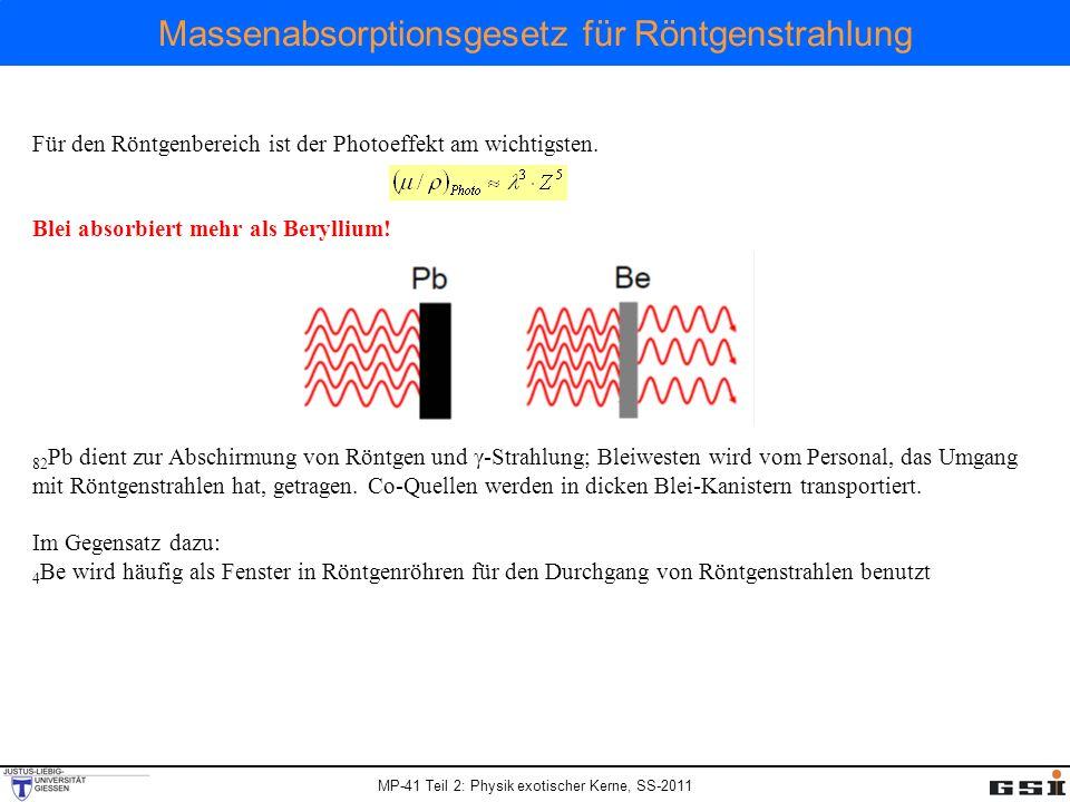 MP-41 Teil 2: Physik exotischer Kerne, SS-2011 Massenabsorptionsgesetz für Röntgenstrahlung Für den Röntgenbereich ist der Photoeffekt am wichtigsten.