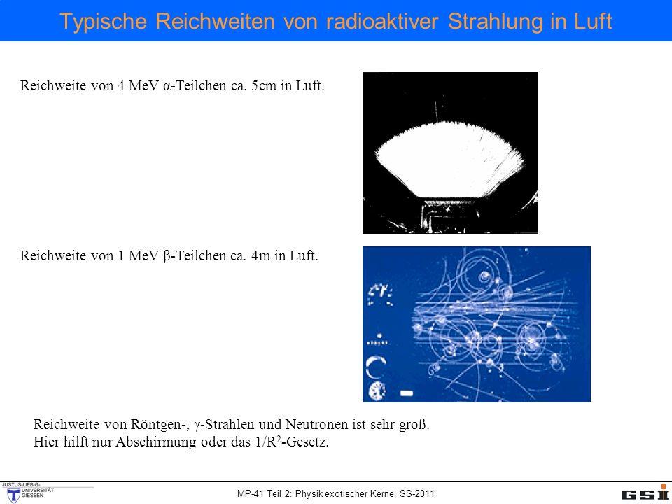 MP-41 Teil 2: Physik exotischer Kerne, SS-2011 Typische Reichweiten von radioaktiver Strahlung in Luft Reichweite von 4 MeV α-Teilchen ca. 5cm in Luft