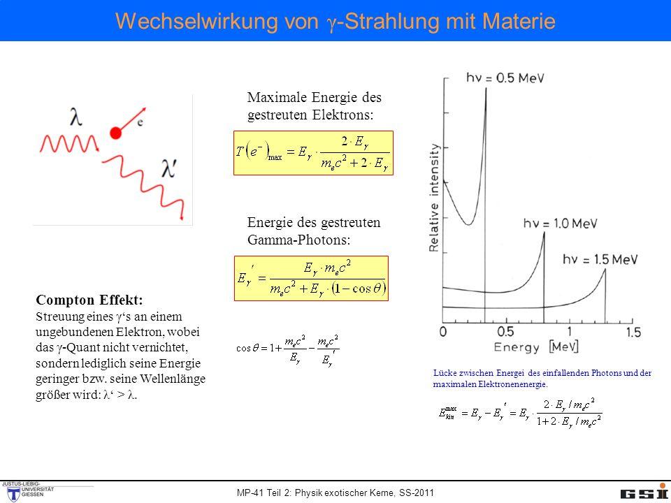 MP-41 Teil 2: Physik exotischer Kerne, SS-2011 Wechselwirkung von γ -Strahlung mit Materie Compton Effekt: Streuung eines γs an einem ungebundenen Elektron, wobei das γ-Quant nicht vernichtet, sondern lediglich seine Energie geringer bzw.