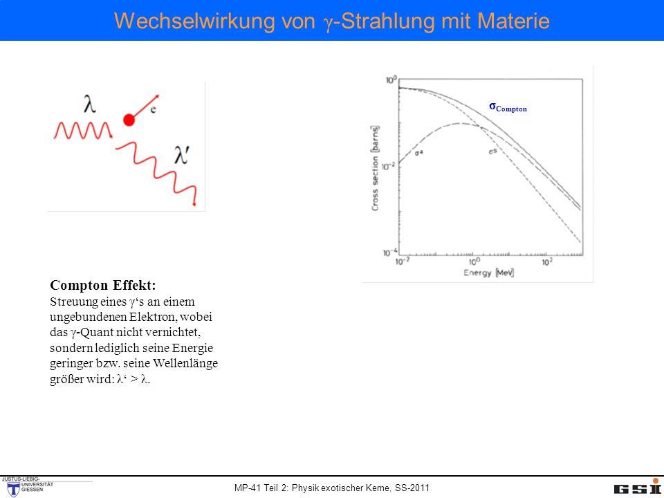 MP-41 Teil 2: Physik exotischer Kerne, SS-2011 Wechselwirkung von γ -Strahlung mit Materie Compton Effekt: Streuung eines γs an einem ungebundenen Elektron.