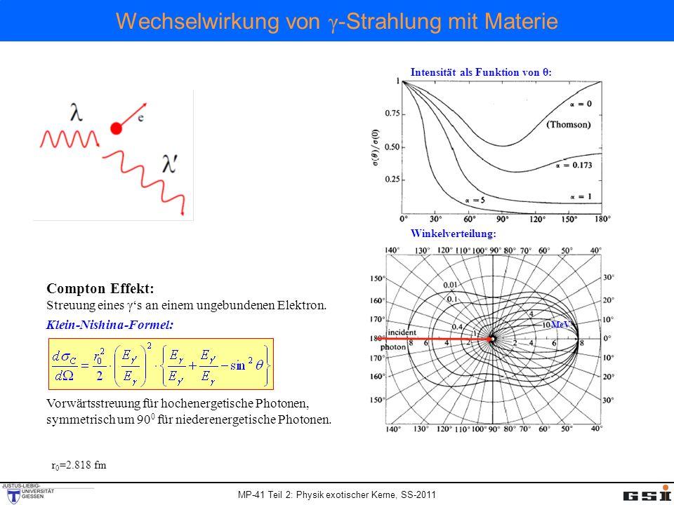 MP-41 Teil 2: Physik exotischer Kerne, SS-2011 Wechselwirkung von γ -Strahlung mit Materie Paarbildung: Falls E γ doppelt so groß ist wie die Ruhemasse eines Elektrons, dann kann im Feld eines Atoms ein Elektron zusammen mit seinem Antiteilchen (Positron) gebildet werden.