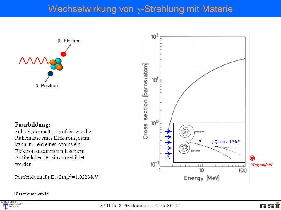 MP-41 Teil 2: Physik exotischer Kerne, SS-2011 Wechselwirkung von γ -Strahlung mit Materie Paarbildung: Falls E γ doppelt so groß ist wie die Ruhemass