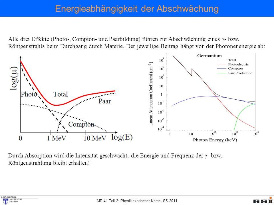 MP-41 Teil 2: Physik exotischer Kerne, SS-2011 Energieabh ängigkeit der Abschwächung Alle drei Effekte (Photo-, Compton- und Paarbildung) führen zur A