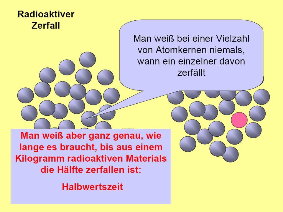 Zerfallsgesetz und Halbwertszeit N(t) = Zahl der radioaktiven Kerne zur Zeit t dN = Zahl der Zerfälle im Zeitintervall t bis t+dt Ansatz: Zahl der Zerfälle im Zeitintervall dt ist (- Zeichen, weil die Zahl der Zerfälle mit der Zeit abnimmt).