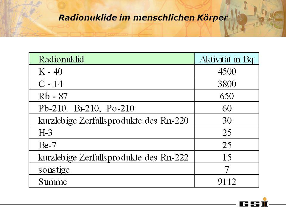Zerfallsreihen von radioaktiven Zerfällen In Zerfallsreihen hängt die Aktivität der Tochterkerne von der Erzeugungsreihe der Mutterkerne ab: Erzeugungsrate - Zerfallsrate
