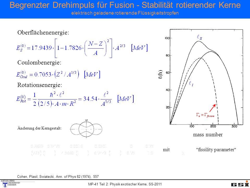 MP-41 Teil 2: Physik exotischer Kerne, SS-2011 Begrenzter Drehimpuls für Fusion - Stabilität rotierender Kerne elektrisch geladene rotierende Flüssigk