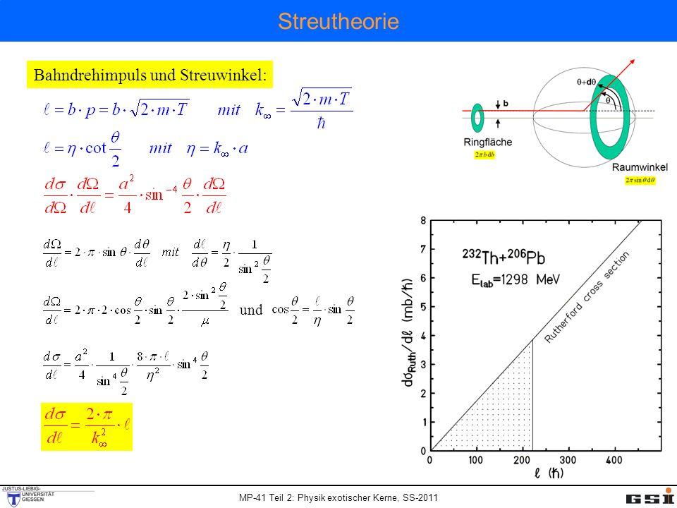 MP-41 Teil 2: Physik exotischer Kerne, SS-2011 Der 2-Stufenprozess Fusion-Abdampfung E lab [MeV] [mbarn] 50 Ti + 208 Pb 258 Rf* (HIVAP Rechnungen) Fusion Spaltung 3n 1n2n Verdampfungsrestkerne (VR) 5-7 Größenordnungen Beide Zerfallsprozesse sind durch die Niveaudichte bestimmt, entweder von der im Restkern oder am Sattelpunkt.
