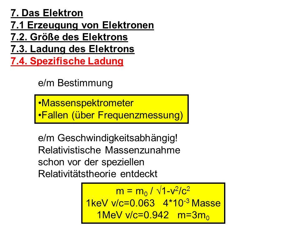 7. Das Elektron 7.1 Erzeugung von Elektronen 7.2. Größe des Elektrons 7.3. Ladung des Elektrons 7.4. Spezifische Ladung e/m Bestimmung Massenspektrome