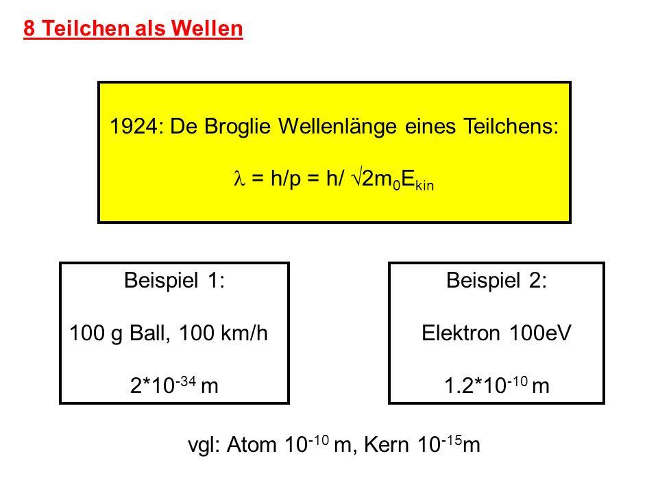 8 Teilchen als Wellen 1924: De Broglie Wellenlänge eines Teilchens: = h/p = h/ 2m 0 E kin Beispiel 1: 100 g Ball, 100 km/h 2*10 -34 m vgl: Atom 10 -10