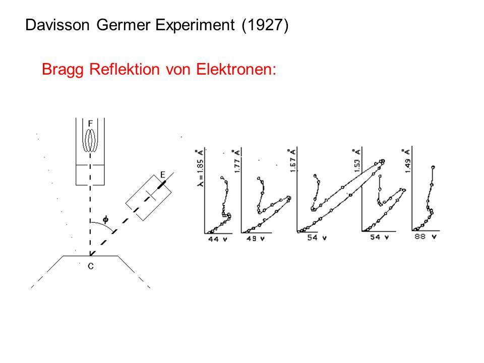 Davisson Germer Experiment (1927) Bragg Reflektion von Elektronen: