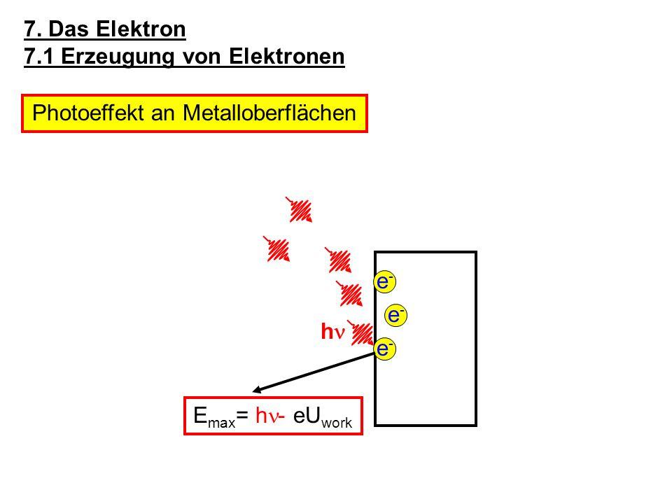 7. Das Elektron 7.1 Erzeugung von Elektronen Photoeffekt an Metalloberflächen e-e- e-e- e-e- h E max = h - eU work