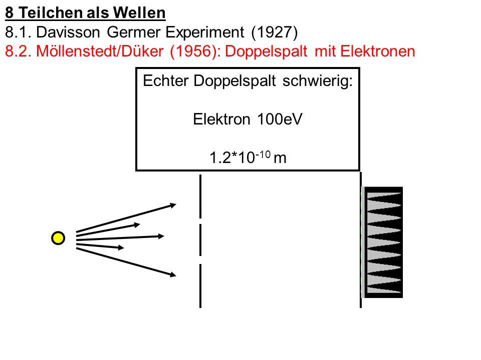 Echter Doppelspalt schwierig: Elektron 100eV 1.2*10 -10 m 8 Teilchen als Wellen 8.1. Davisson Germer Experiment (1927) 8.2. Möllenstedt/Düker (1956):