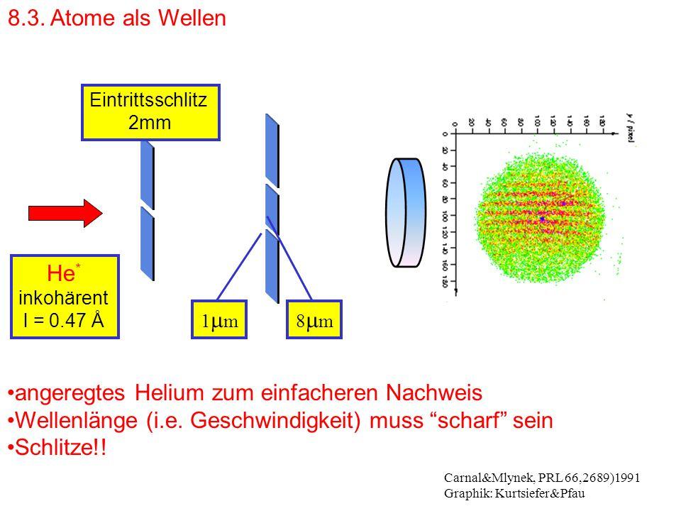 He * inkohärent l = 0.47 Å Eintrittsschlitz 2mm Carnal&Mlynek, PRL 66,2689)1991 Graphik: Kurtsiefer&Pfau 1 m8 m angeregtes Helium zum einfacheren Nach