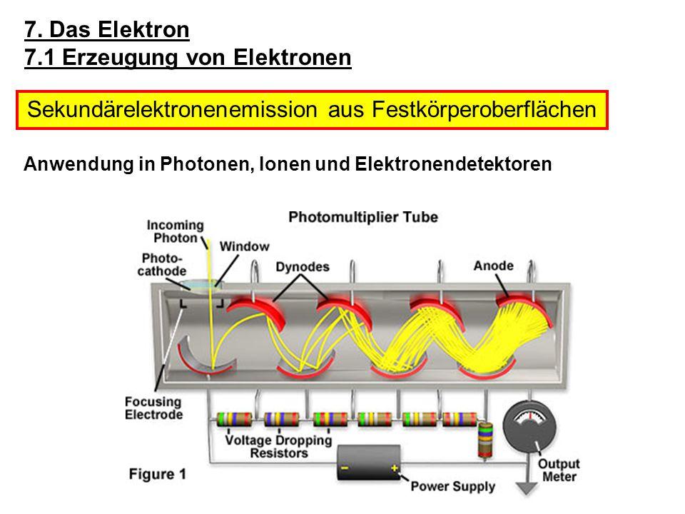 7. Das Elektron 7.1 Erzeugung von Elektronen Sekundärelektronenemission aus Festkörperoberflächen Anwendung in Photonen, Ionen und Elektronendetektore