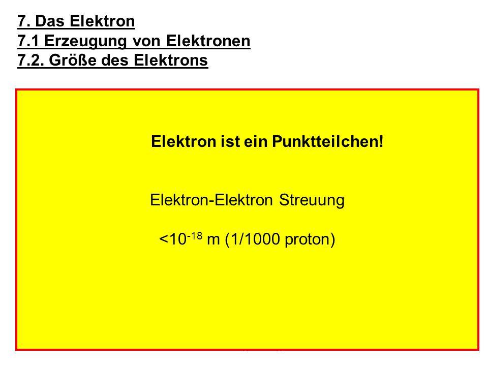 He * inkohärent l = 0.47 Å Eintrittsschlitz 2mm Carnal&Mlynek, PRL 66,2689)1991 Graphik: Kurtsiefer&Pfau 1 m8 m angeregtes Helium zum einfacheren Nachweis Wellenlänge (i.e.
