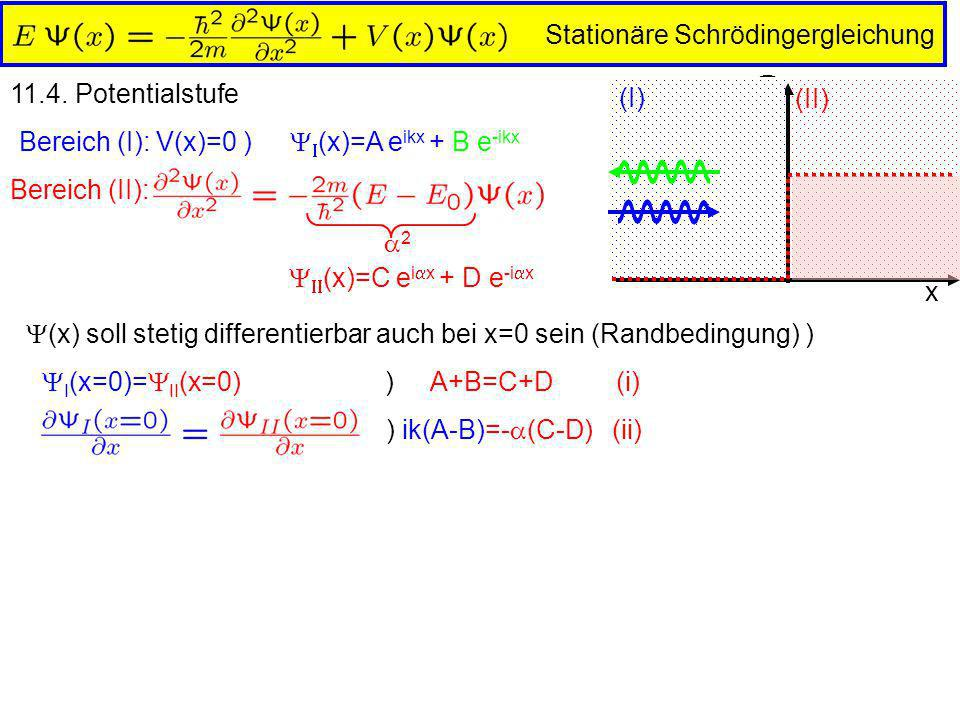 (II) Bereich (II): Stationäre Schrödingergleichung 11.4. Potentialstufe x E(x) E0E0 (I) Bereich (I): V(x)=0 ) (x)=A e ikx + B e -ikx 2 (x)=C e i x + D