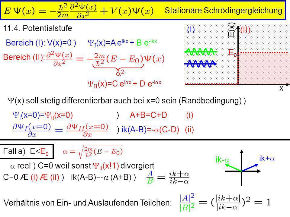 reel ) C=0 weil sonst II (x!1) divergiert (II) (I) Stationäre Schrödingergleichung 11.4. Potentialstufe x E(x) E0E0 Bereich (I): V(x)=0 ) (x)=A e ikx